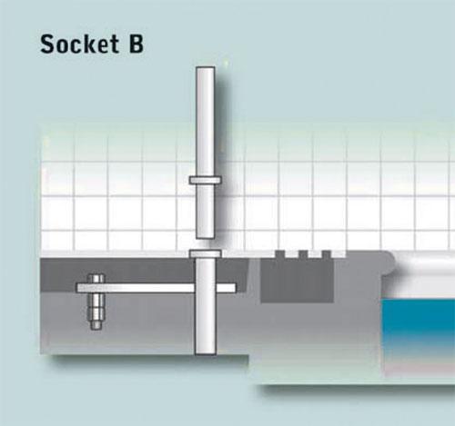 Oxford Dipper Socket B